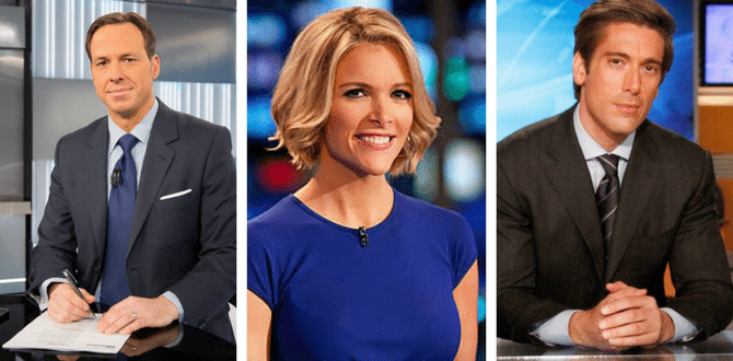 QUIZ: Which News Anchor Is Your Spirit Animal?